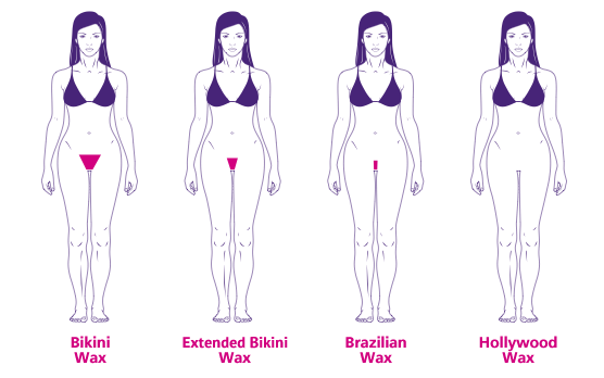 Bikini waxing or Brazilian