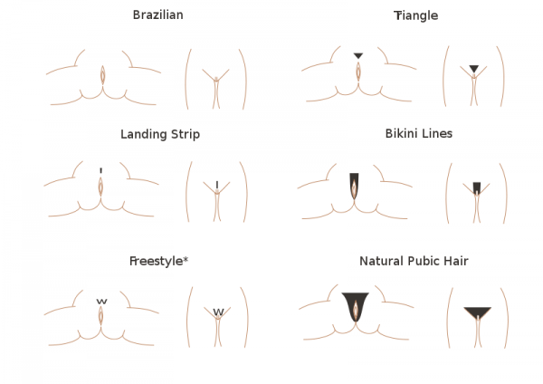 Right! bikini waxing patterns with